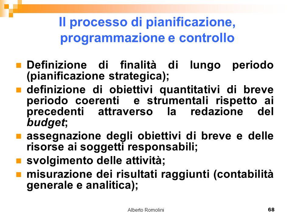 Alberto Romolini68 Il processo di pianificazione, programmazione e controllo Definizione di finalità di lungo periodo (pianificazione strategica); def