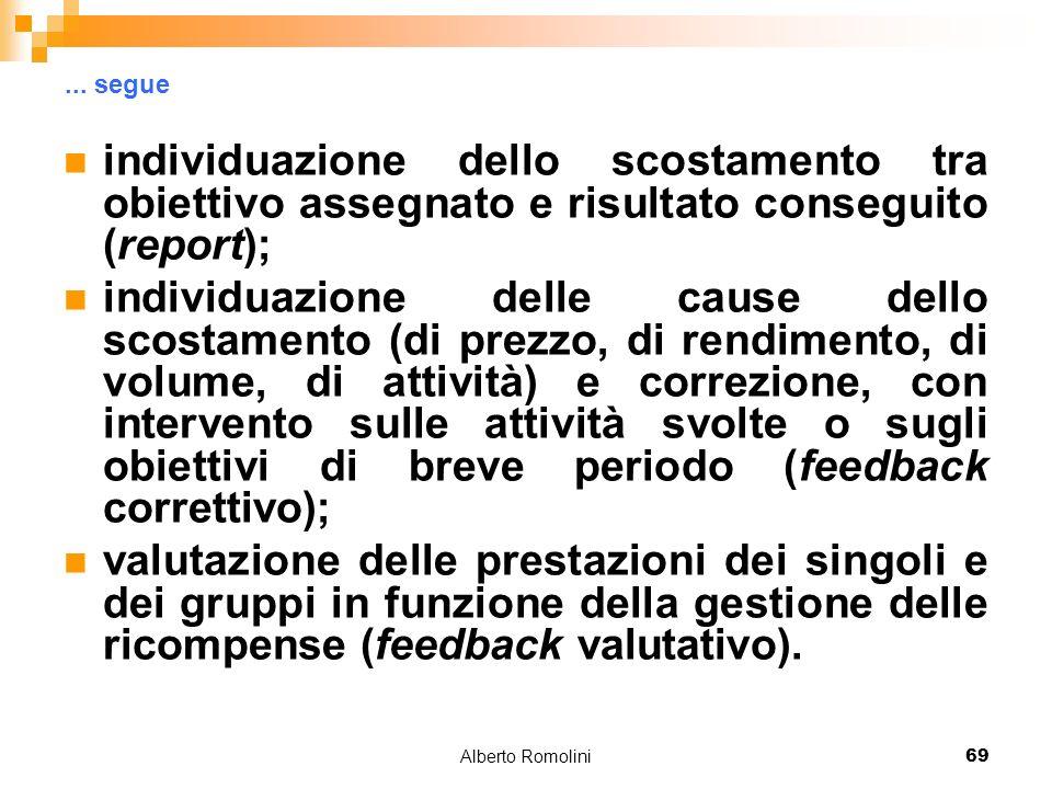 Alberto Romolini69... segue individuazione dello scostamento tra obiettivo assegnato e risultato conseguito (report); individuazione delle cause dello
