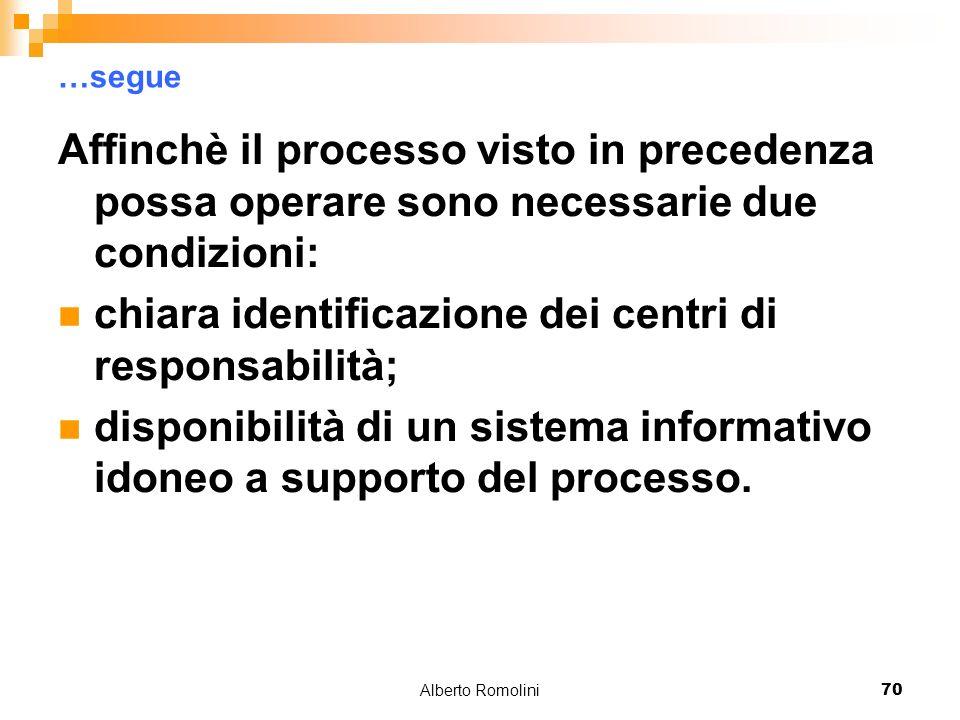 Alberto Romolini70 …segue Affinchè il processo visto in precedenza possa operare sono necessarie due condizioni: chiara identificazione dei centri di responsabilità; disponibilità di un sistema informativo idoneo a supporto del processo.
