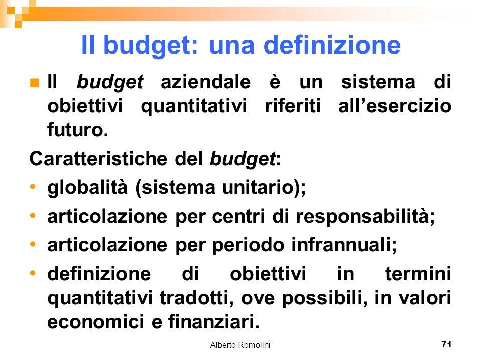 Alberto Romolini71 Il budget: una definizione Il budget aziendale è un sistema di obiettivi quantitativi riferiti allesercizio futuro.