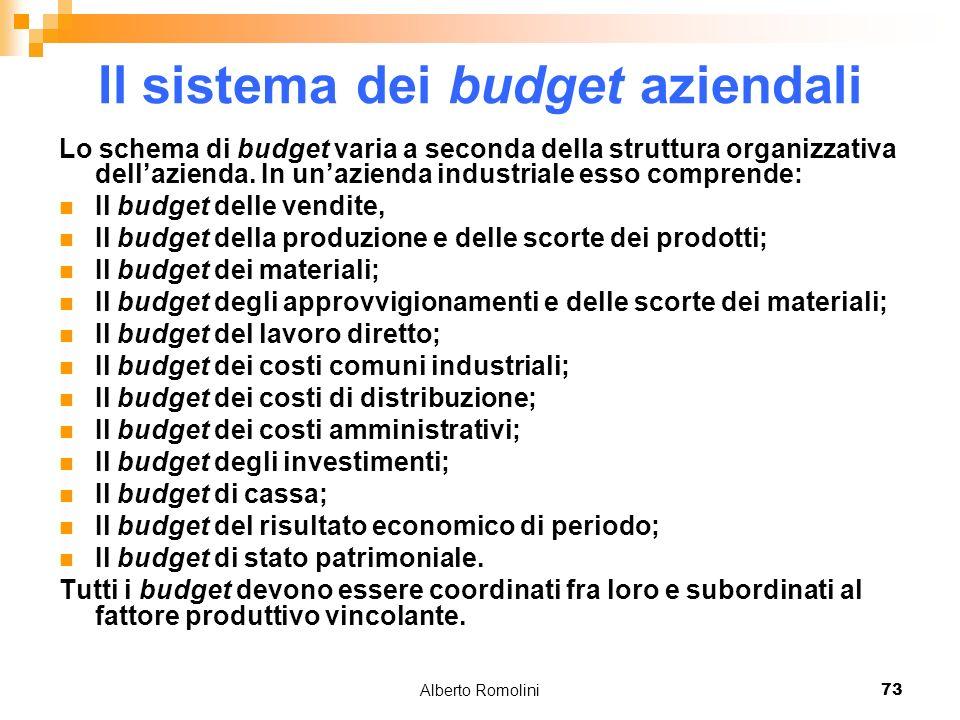 Alberto Romolini73 Il sistema dei budget aziendali Lo schema di budget varia a seconda della struttura organizzativa dellazienda.