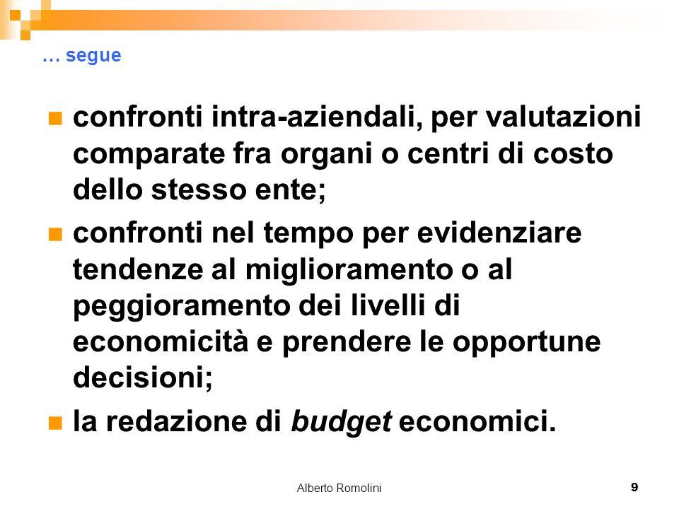 Alberto Romolini9 … segue confronti intra-aziendali, per valutazioni comparate fra organi o centri di costo dello stesso ente; confronti nel tempo per
