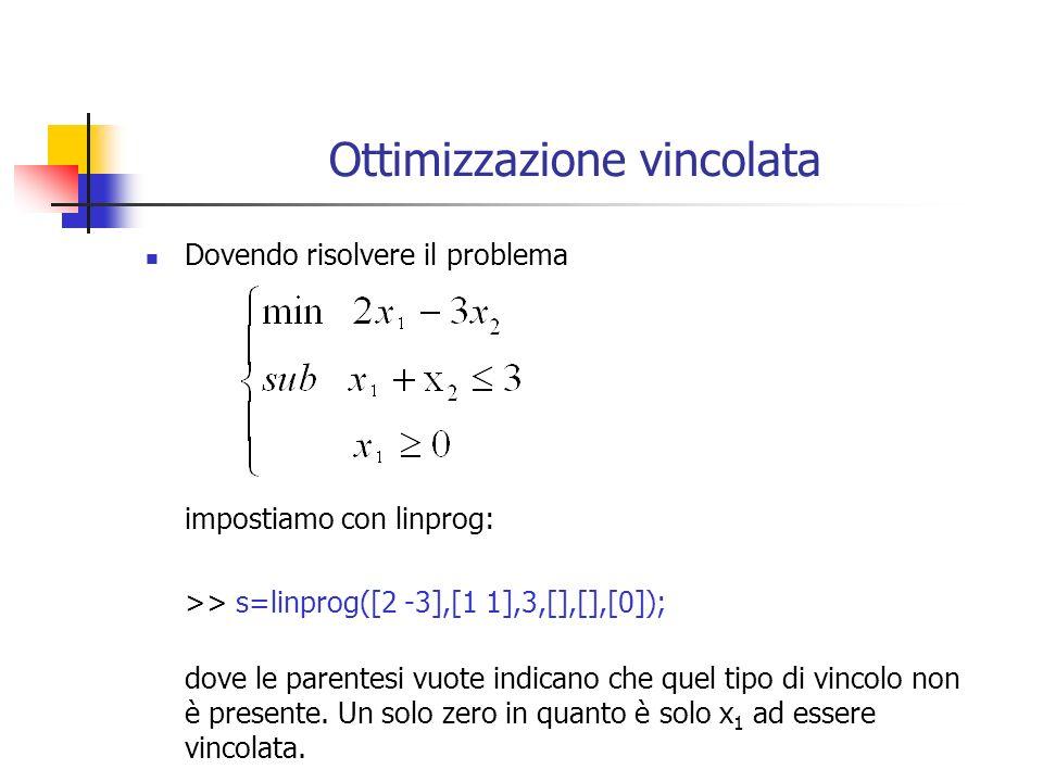 Ottimizzazione vincolata Dovendo risolvere il problema impostiamo con linprog: >> s=linprog([2 -3],[1 1],3,[],[],[0]); dove le parentesi vuote indican