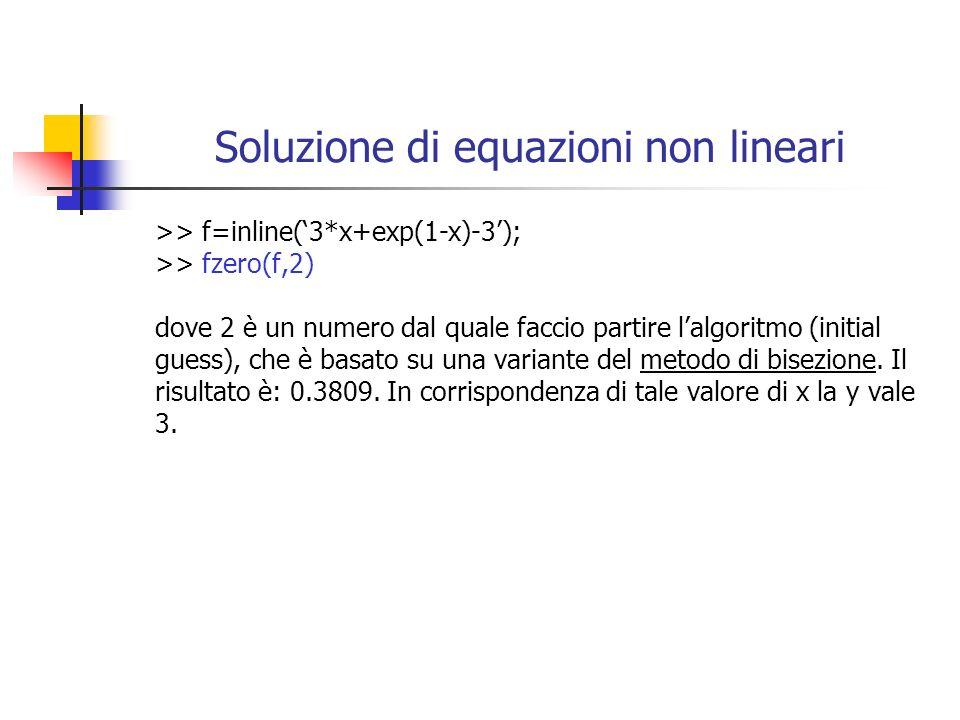 Soluzione di equazioni non lineari >> f=inline(3*x+exp(1-x)-3); >> fzero(f,2) dove 2 è un numero dal quale faccio partire lalgoritmo (initial guess),