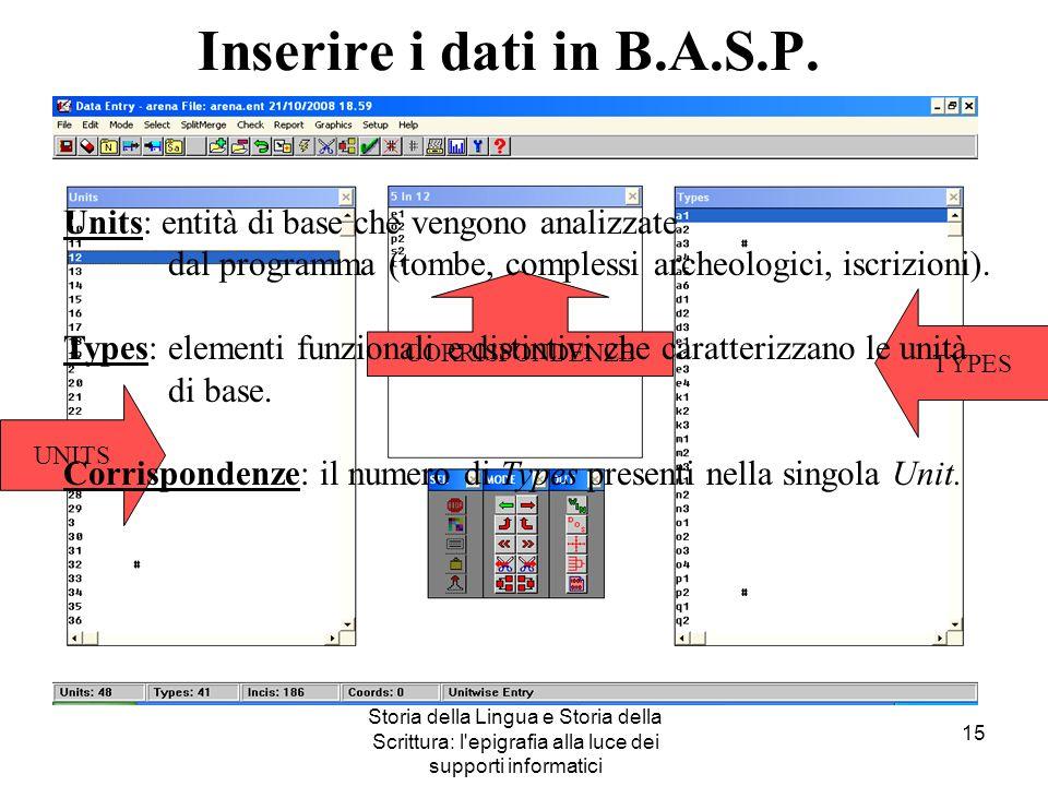 Storia della Lingua e Storia della Scrittura: l'epigrafia alla luce dei supporti informatici 15 Inserire i dati in B.A.S.P. TYPES UNITS CORRISPONDENZE