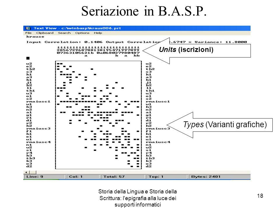 Storia della Lingua e Storia della Scrittura: l'epigrafia alla luce dei supporti informatici 18 Types (Varianti grafiche) Units (iscrizioni) Seriazion