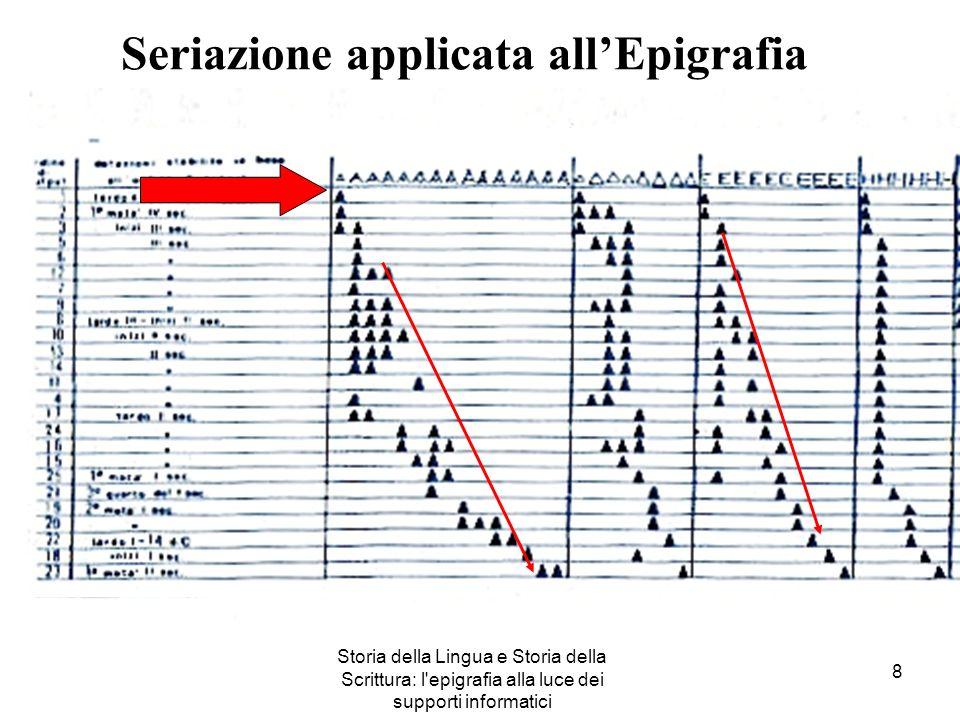Storia della Lingua e Storia della Scrittura: l'epigrafia alla luce dei supporti informatici 8 Seriazione applicata allEpigrafia