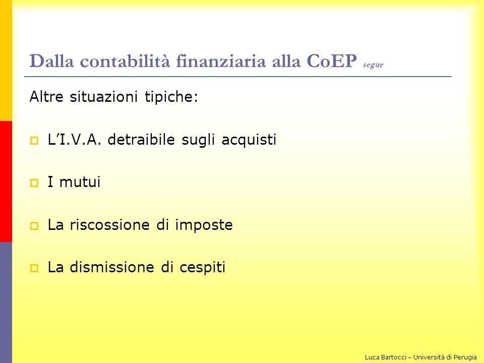 Dalla contabilità finanziaria alla CoEP segue Altre situazioni tipiche: LI.V.A. detraibile sugli acquisti I mutui La riscossione di imposte La dismiss