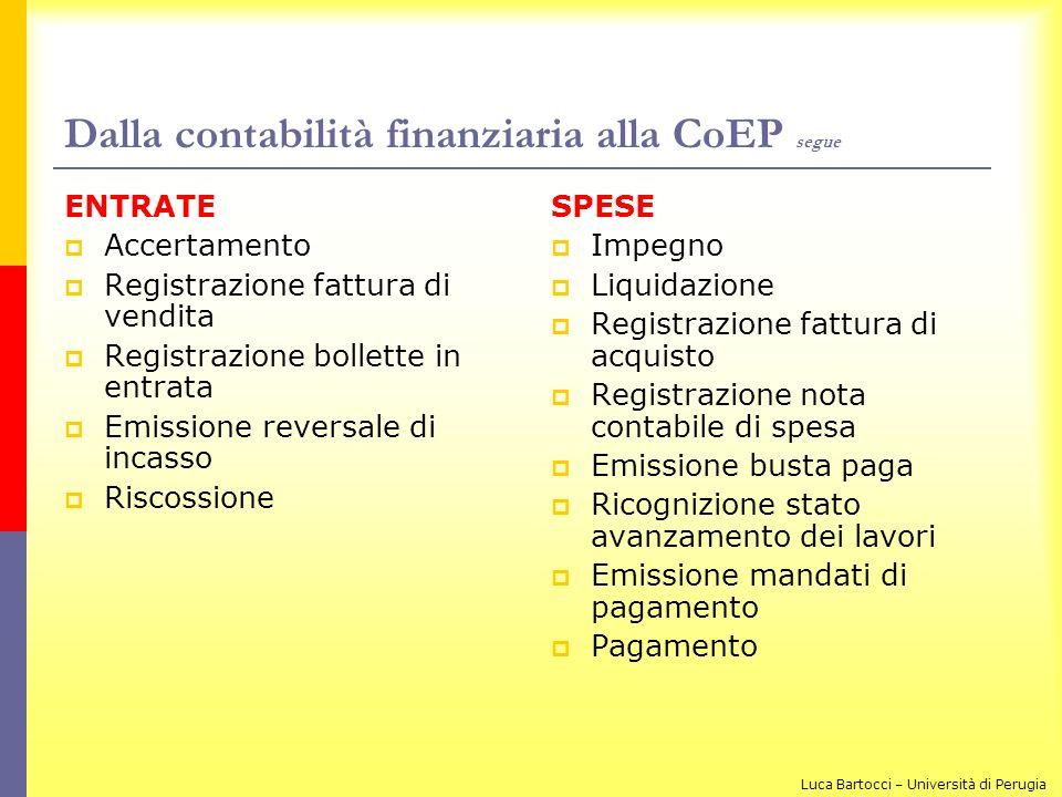 Dalla contabilità finanziaria alla CoEP segue ENTRATE Accertamento Registrazione fattura di vendita Registrazione bollette in entrata Emissione revers