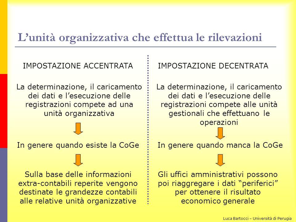 Lunità organizzativa che effettua le rilevazioni IMPOSTAZIONE ACCENTRATAIMPOSTAZIONE DECENTRATA La determinazione, il caricamento dei dati e lesecuzio