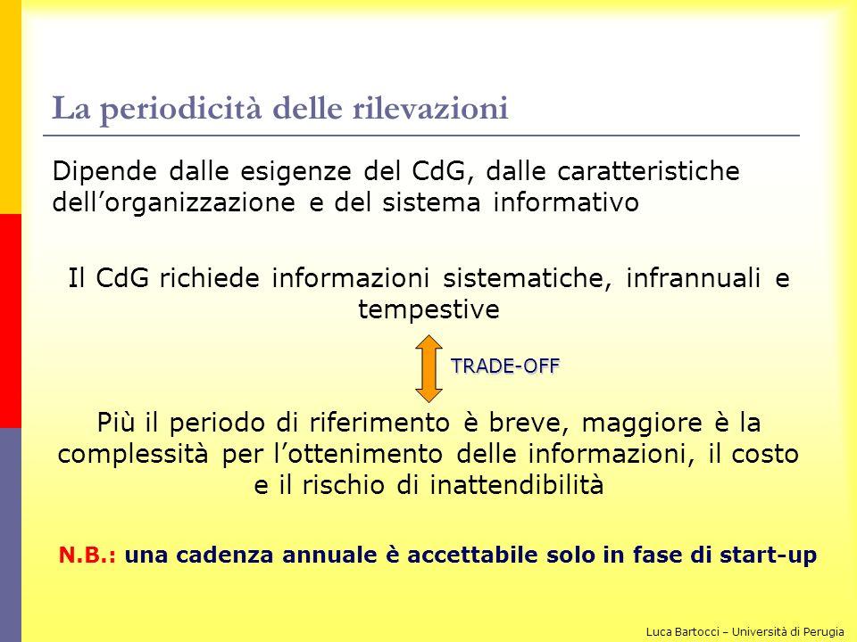 La periodicità delle rilevazioni Dipende dalle esigenze del CdG, dalle caratteristiche dellorganizzazione e del sistema informativo Il CdG richiede in