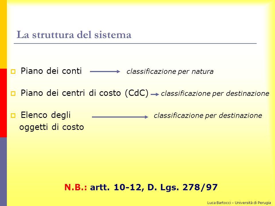 La struttura del sistema Piano dei conti classificazione per natura Piano dei centri di costo (CdC) classificazione per destinazione Elenco degli clas