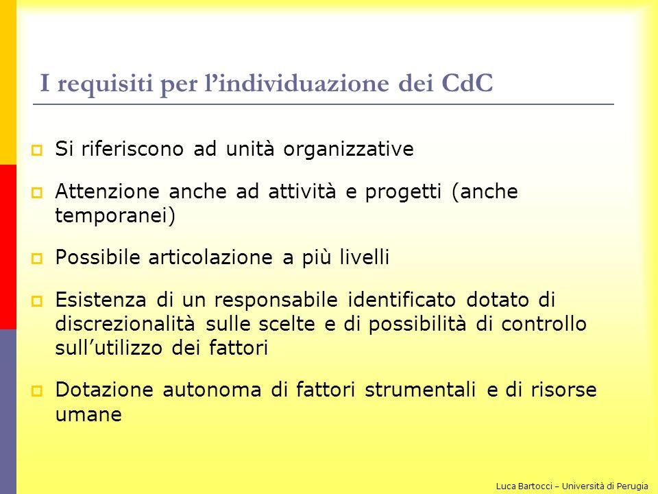 I requisiti per lindividuazione dei CdC Si riferiscono ad unità organizzative Attenzione anche ad attività e progetti (anche temporanei) Possibile art