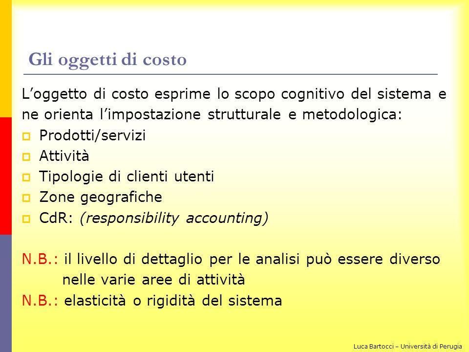 Gli oggetti di costo Loggetto di costo esprime lo scopo cognitivo del sistema e ne orienta limpostazione strutturale e metodologica: Prodotti/servizi