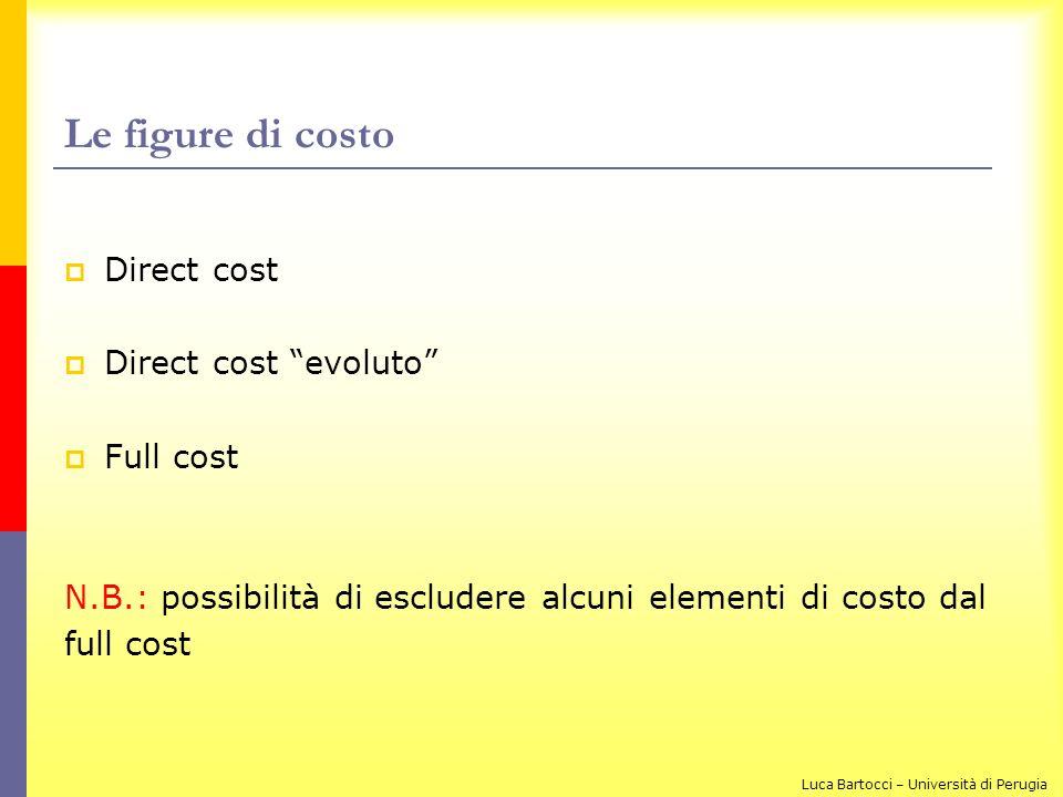 Le figure di costo Direct cost Direct cost evoluto Full cost N.B.: possibilità di escludere alcuni elementi di costo dal full cost Luca Bartocci – Uni
