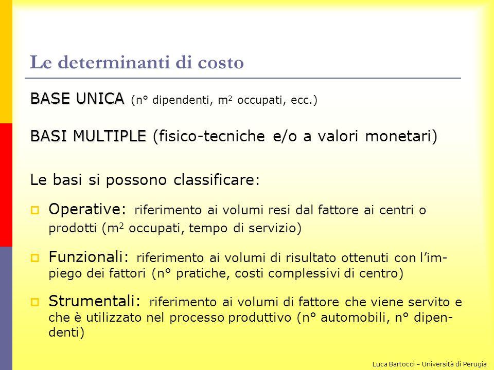 Le determinanti di costo BASE UNICA BASE UNICA (n° dipendenti, m 2 occupati, ecc.) BASI MULTIPLE BASI MULTIPLE (fisico-tecniche e/o a valori monetari)