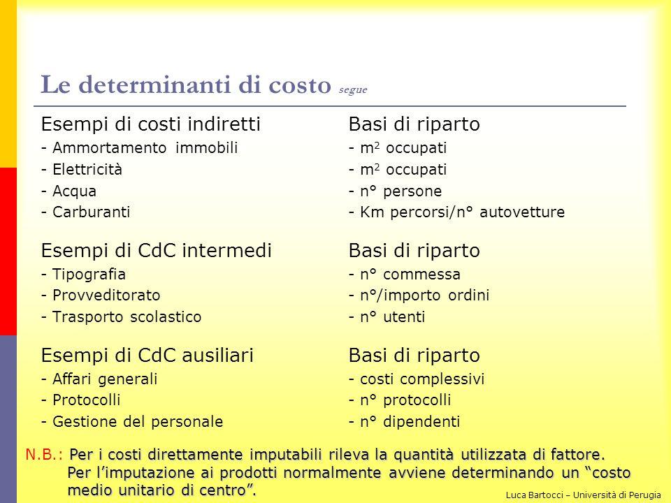 Le determinanti di costo segue Esempi di costi indiretti - Ammortamento immobili - Elettricità - Acqua - Carburanti Esempi di CdC intermedi - Tipograf