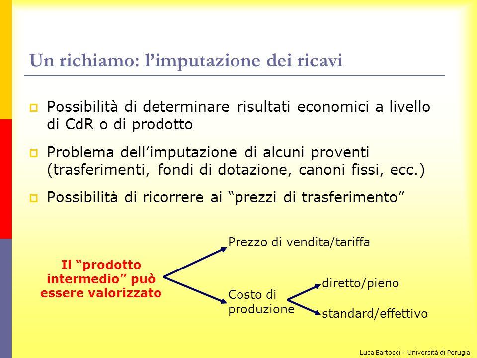 Un richiamo: limputazione dei ricavi Possibilità di determinare risultati economici a livello di CdR o di prodotto Problema dellimputazione di alcuni