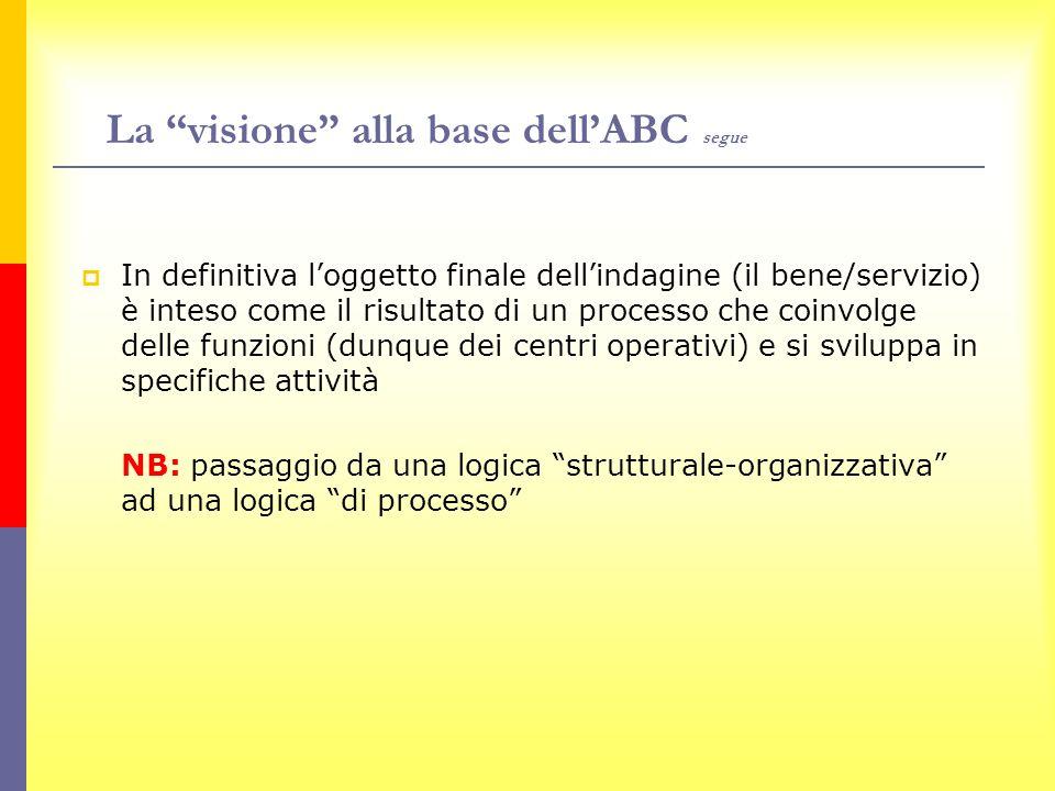 La visione alla base dellABC segue In definitiva loggetto finale dellindagine (il bene/servizio) è inteso come il risultato di un processo che coinvol