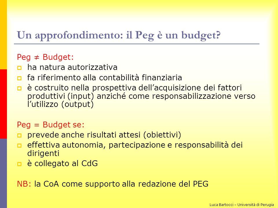 Un approfondimento: il Peg è un budget? Peg Budget: ha natura autorizzativa fa riferimento alla contabilità finanziaria è costruito nella prospettiva