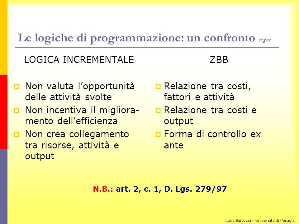 Le logiche di programmazione: un confronto segue LOGICA INCREMENTALE Non valuta lopportunità delle attività svolte Non incentiva il migliora- mento de