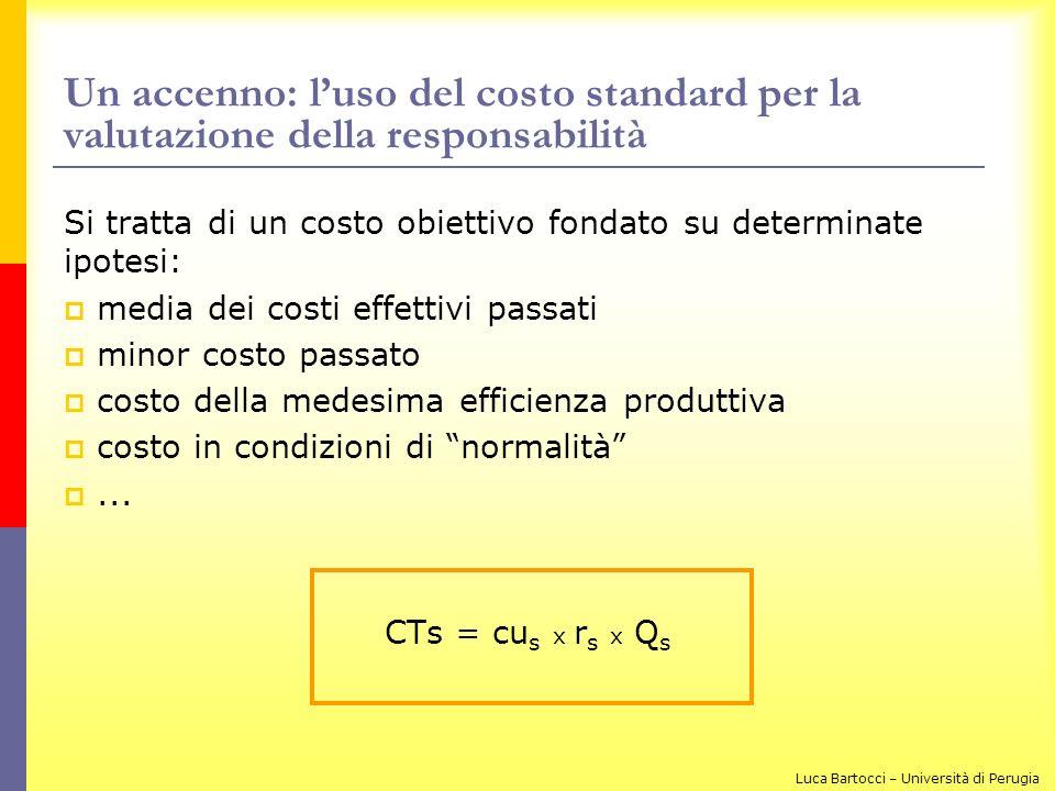 Un accenno: luso del costo standard per la valutazione della responsabilità Si tratta di un costo obiettivo fondato su determinate ipotesi: media dei