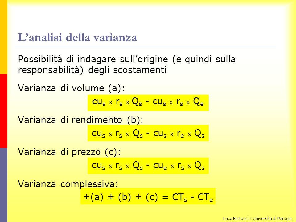 Lanalisi della varianza Possibilità di indagare sullorigine (e quindi sulla responsabilità) degli scostamenti Varianza di volume (a): cu s x r s x Q s