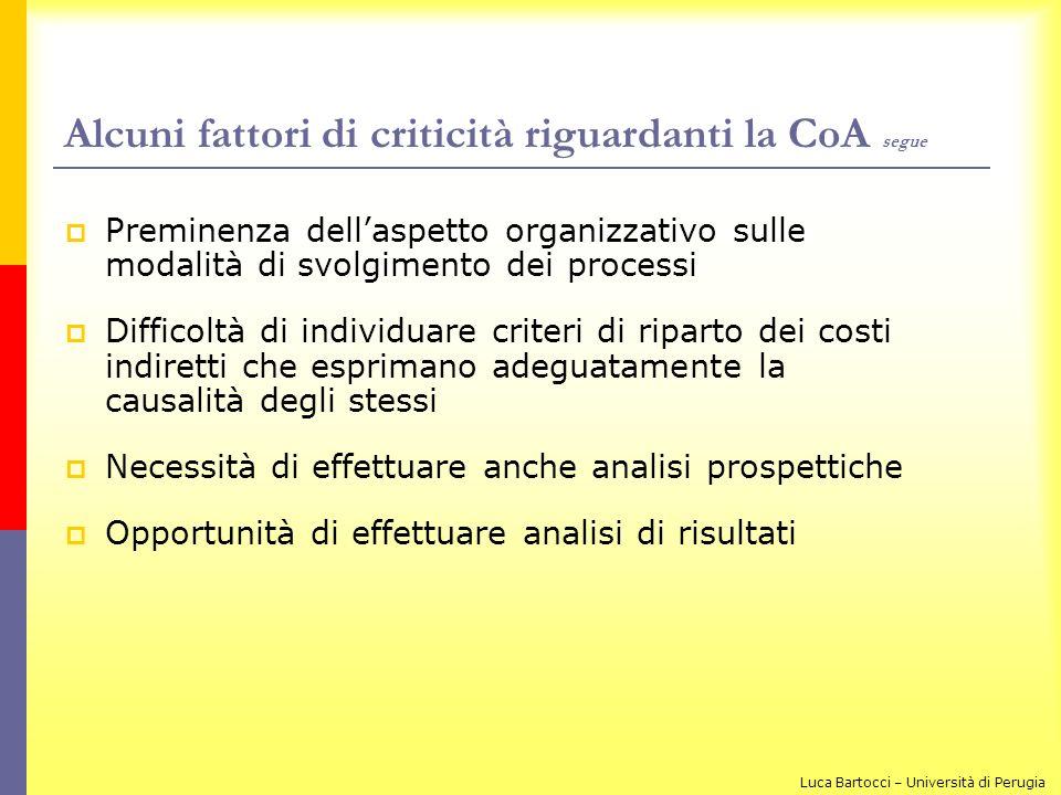 Alcuni fattori di criticità riguardanti la CoA segue Preminenza dellaspetto organizzativo sulle modalità di svolgimento dei processi Difficoltà di ind