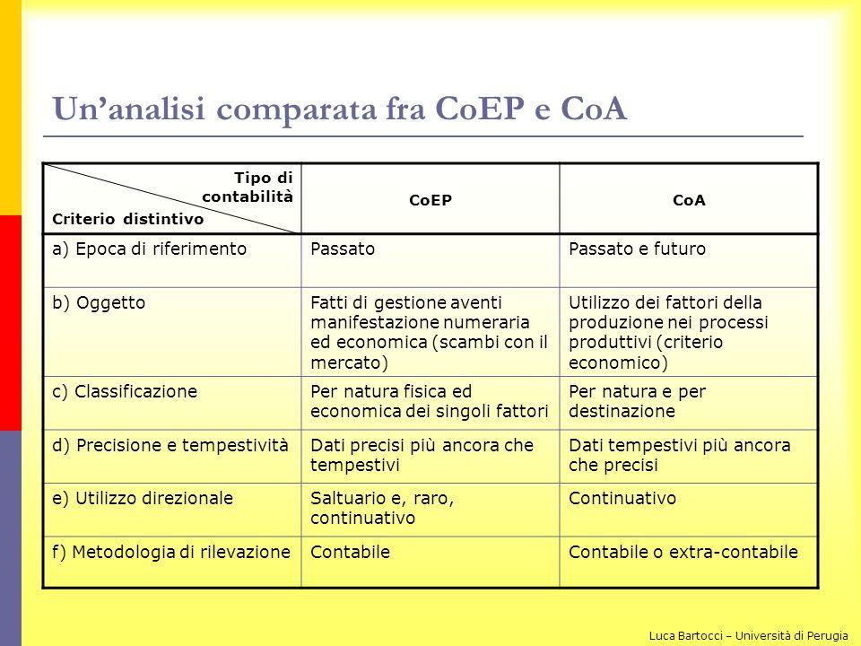 Unanalisi comparata fra CoEP e CoA Tipo di contabilità Criterio distintivo CoEPCoA a) Epoca di riferimentoPassatoPassato e futuro b) OggettoFatti di g