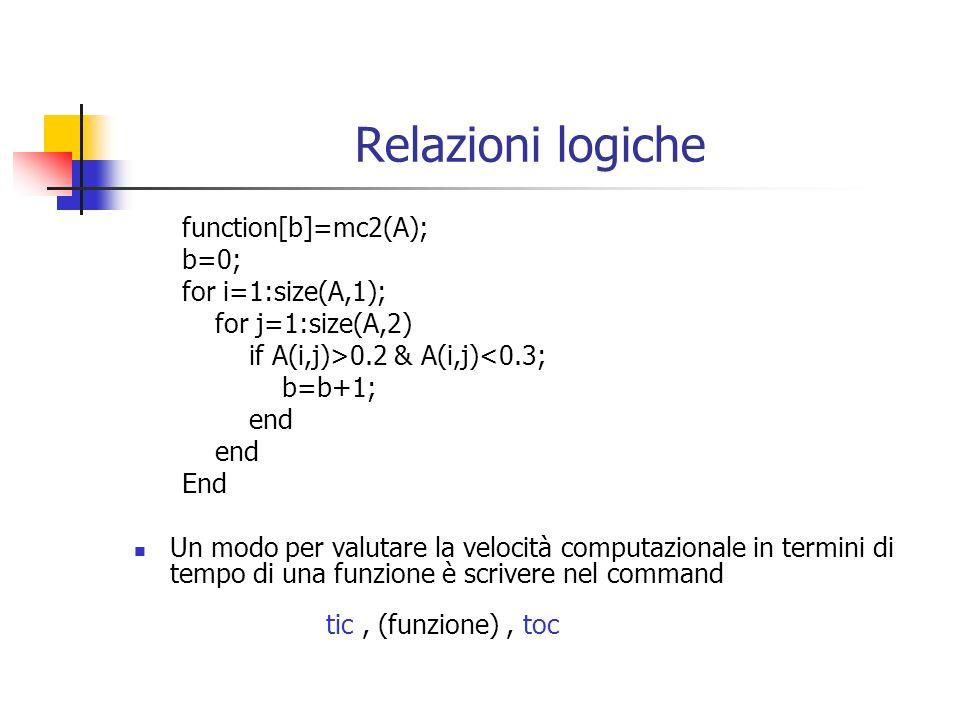 Relazioni logiche function[b]=mc2(A); b=0; for i=1:size(A,1); for j=1:size(A,2) if A(i,j)>0.2 & A(i,j)<0.3; b=b+1; end End Un modo per valutare la velocità computazionale in termini di tempo di una funzione è scrivere nel command tic, (funzione), toc