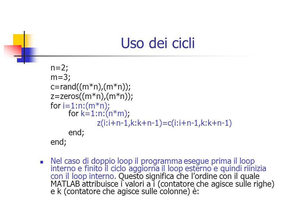Uso dei cicli i=1; k=1; i=1; k=3=1+n; i=1; k=5=1+n+n; i=3=1+n; k=1; i=3=1+n; k=3=1+n; i=3=1+n; k=5=1+n+n; i=5=1+n+n; k=1; i=5=1+n+n; k=3=1+n; i=5=1+n+n; k=5=1+n+n;
