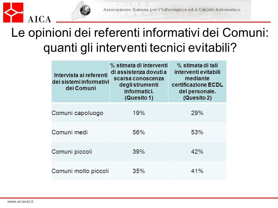 www.aicanet.it Le opinioni dei referenti informativi dei Comuni: quanti gli interventi tecnici evitabili? Intervista ai referenti dei sistemi informat