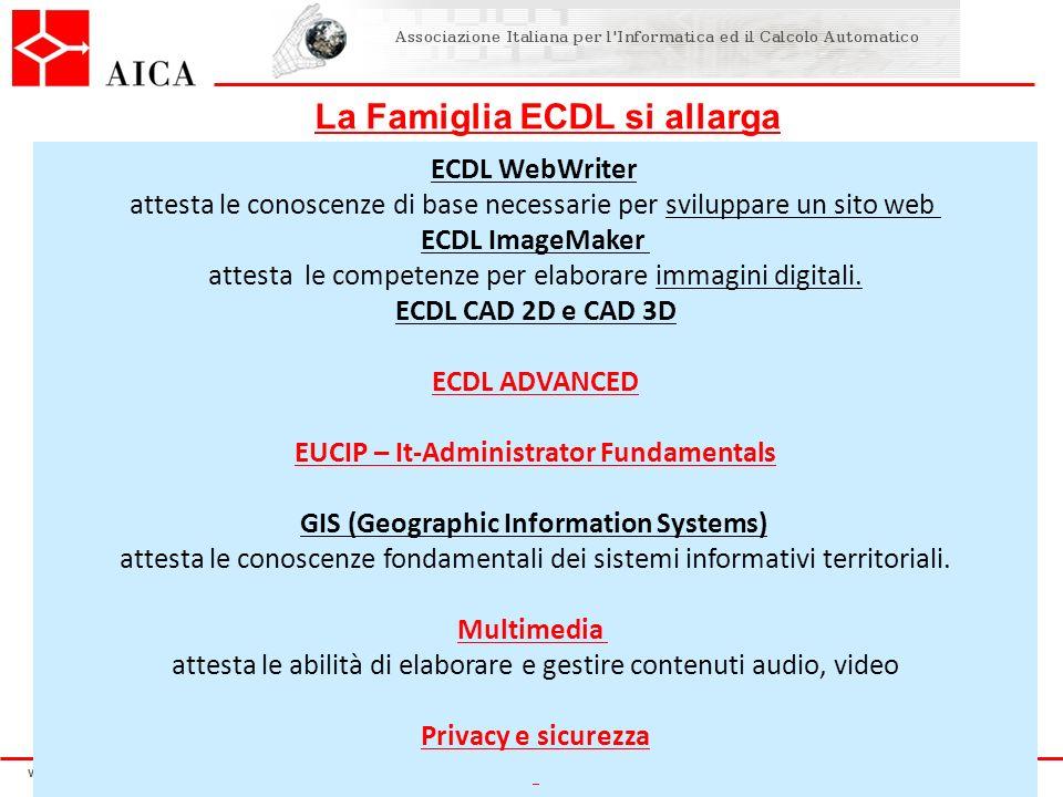 www.aicanet.it ECDL WebWriter attesta le conoscenze di base necessarie per sviluppare un sito web ECDL ImageMaker attesta le competenze per elaborare