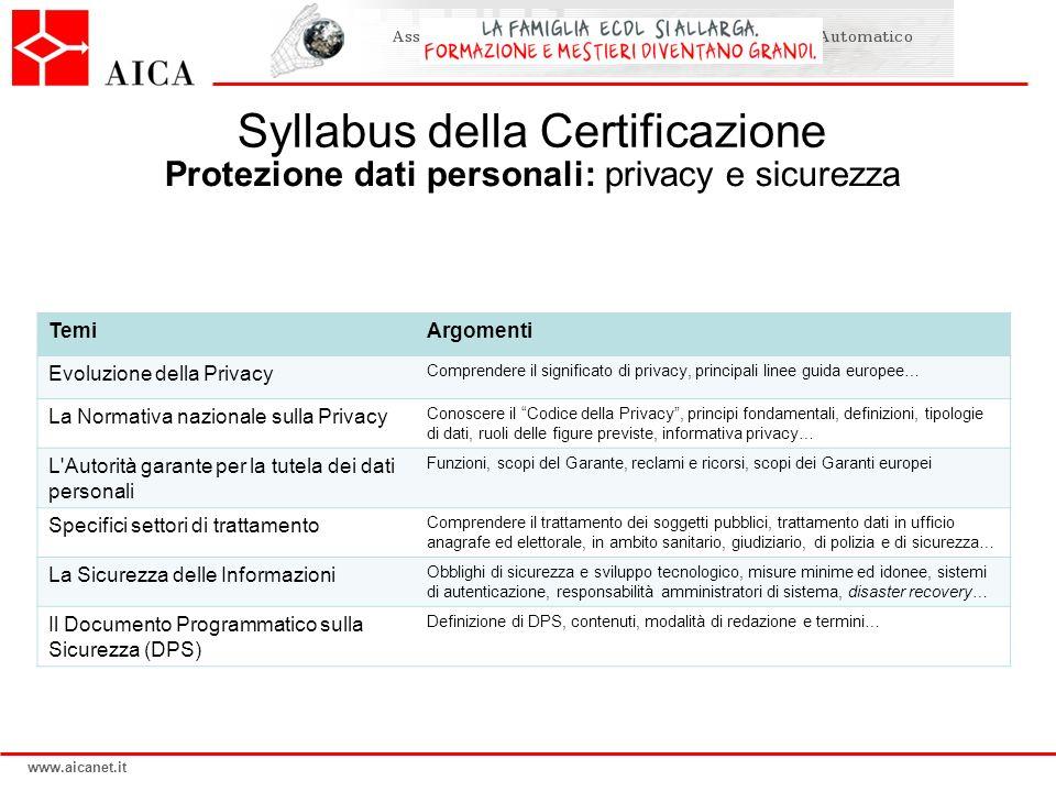 www.aicanet.it Syllabus della Certificazione Protezione dati personali: privacy e sicurezza TemiArgomenti Evoluzione della Privacy Comprendere il sign