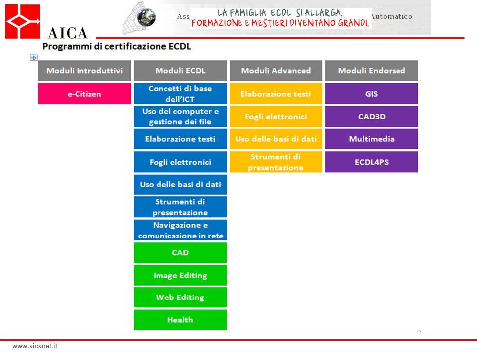 www.aicanet.it (segue) Syllabus della Certificazione TemiArgomenti Tipologie rilevanti di trattamento Aspetti della privacy nel luogo del lavoro, videosorveglianza, disposizioni in Rete, normative ISO di gestione tutela informazione… Responsabilità e Sanzioni Sanzioni previste dal Codice, entità dei danni provocati per effetto del trattamento… Privacy e particolari casi di trattamento illecito Aspetti legali per furto credenziali, frodi informatiche, privacy nei social network, diffamazione on-line, cyberbullismo, stalking, accessi abusivi… Comunicazioni elettroniche non sollecitate Concetto di spamming, opt-in, opt-out, consapevolezza degli aspetti di prevenzione, responsabilità e sanzioni, provvedimenti e indicazioni del Garante, disposizioni in materia di telemarketing.