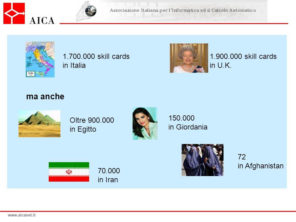 www.aicanet.it ma anche 1.700.000 skill cards in Italia 1.900.000 skill cards in U.K. Oltre 900.000 in Egitto 150.000 in Giordania 70.000 in Iran 72 i