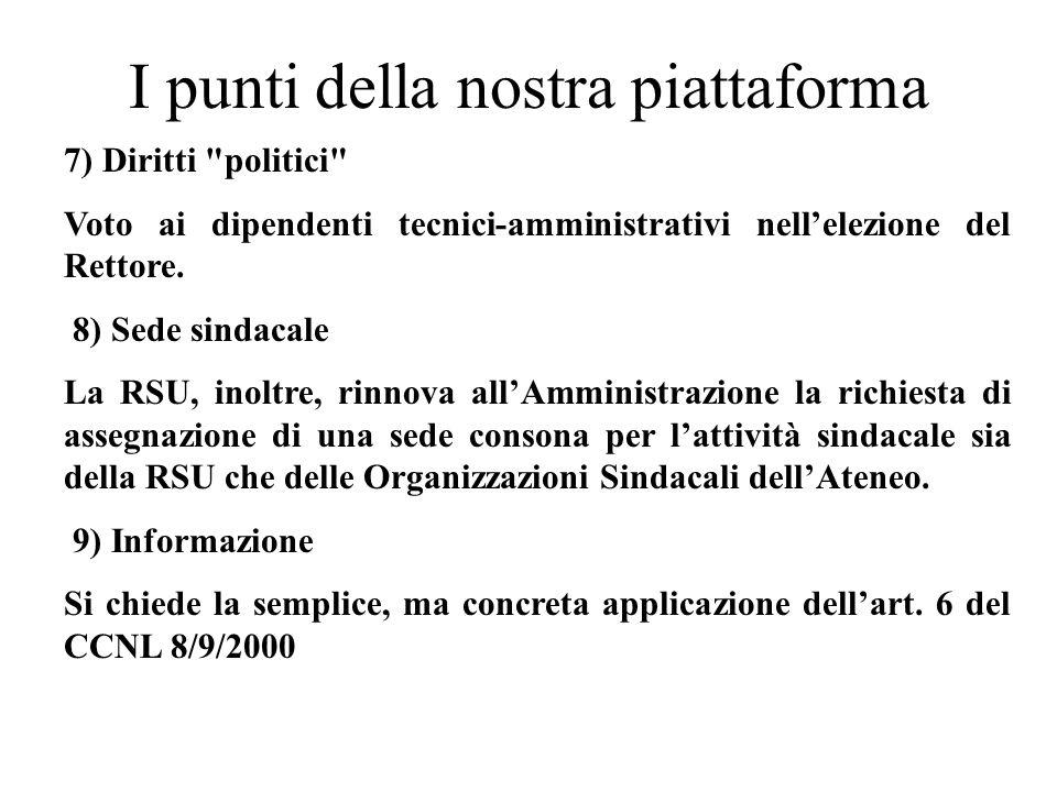 I punti della nostra piattaforma 7) Diritti politici Voto ai dipendenti tecnici-amministrativi nellelezione del Rettore.