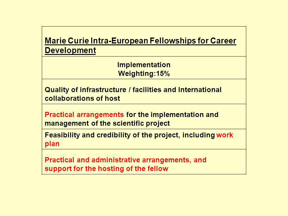 Marie Curie Intra-European Fellowships for Career Development Implementation Weighting:15% Quality of infrastructure / facilities and International co
