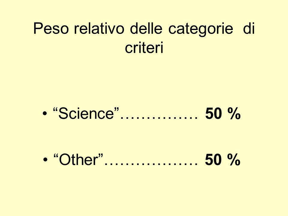 Peso relativo delle categorie di criteri Science…………… 50 % Other……………… 50 %