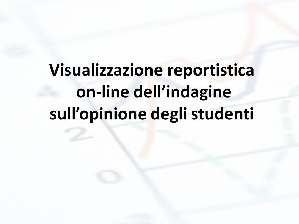 Visualizzazione reportistica on-line dellindagine sullopinione degli studenti