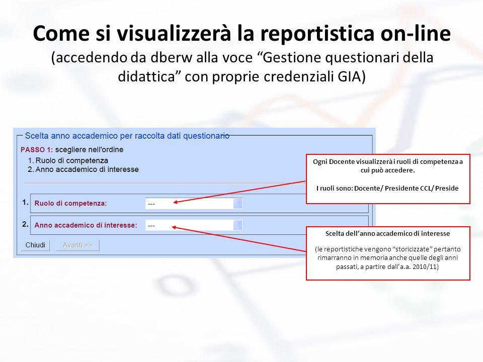 Come si visualizzerà la reportistica on-line (accedendo da dberw alla voce Gestione questionari della didattica con proprie credenziali GIA) Ogni Docente visualizzerà i ruoli di competenza a cui può accedere.