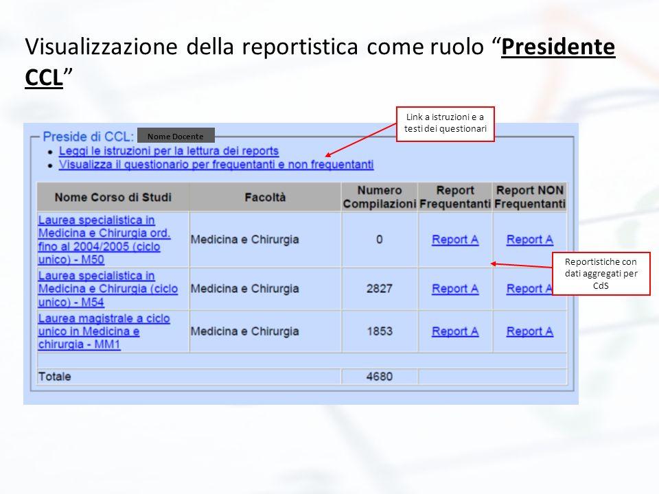 Visualizzazione della reportistica come ruolo Presidente CCL Link a istruzioni e a testi dei questionari Nome Docente Reportistiche con dati aggregati per CdS