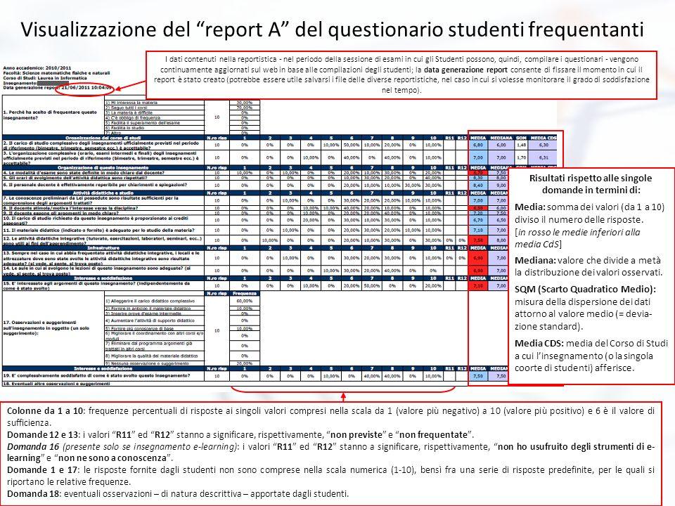 Visualizzazione del report A del questionario studenti frequentanti Colonne da 1 a 10: frequenze percentuali di risposte ai singoli valori compresi nella scala da 1 (valore più negativo) a 10 (valore più positivo) e 6 è il valore di sufficienza.