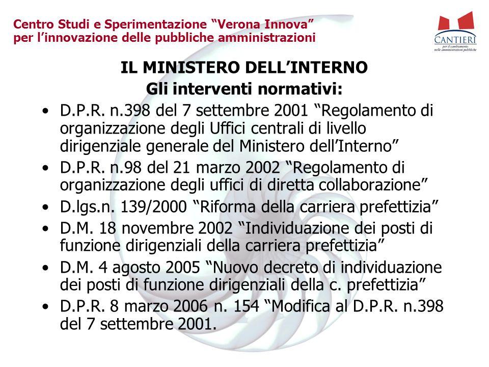 Centro Studi e Sperimentazione Verona Innova per linnovazione delle pubbliche amministrazioni IL MINISTERO DELLINTERNO Gli interventi normativi: D.P.R.