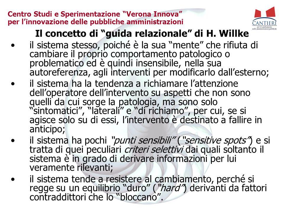 Centro Studi e Sperimentazione Verona Innova per linnovazione delle pubbliche amministrazioni Il concetto di guida relazionale di H.