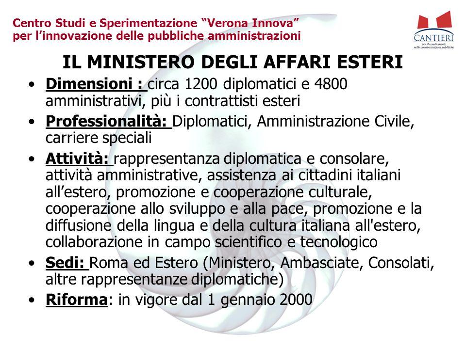Centro Studi e Sperimentazione Verona Innova per linnovazione delle pubbliche amministrazioni ALCUNE SPIEGAZIONI SOCIOLOGICHE D.