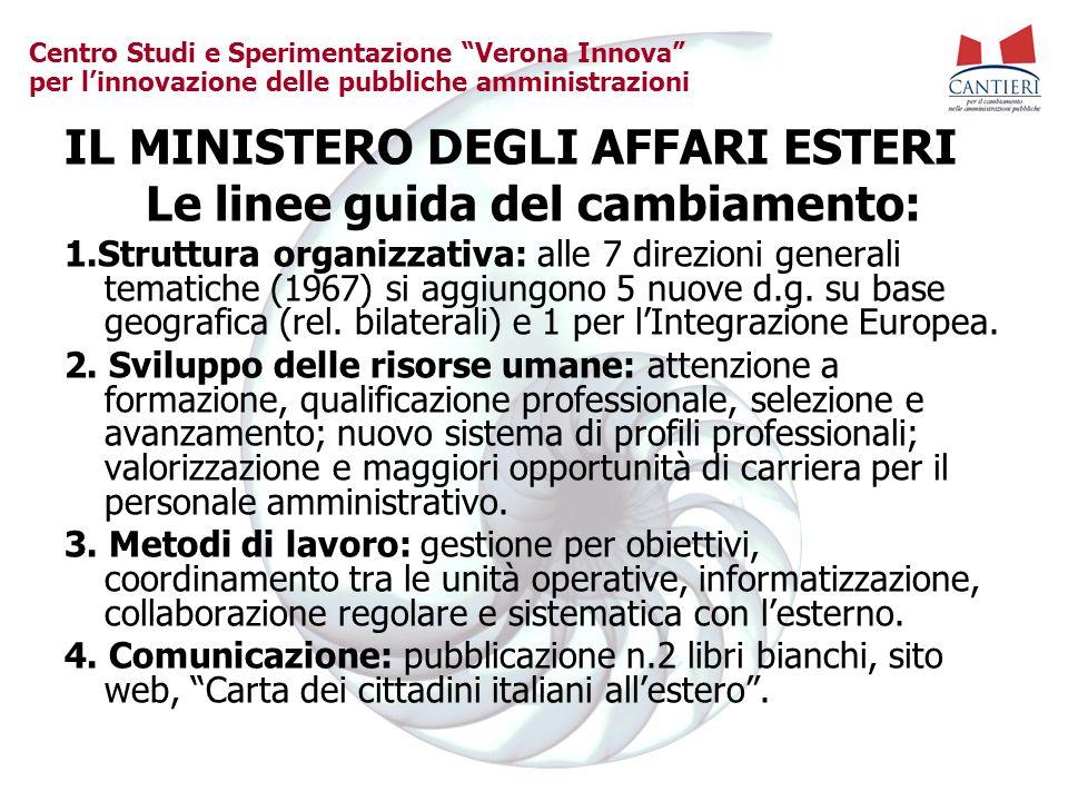 Centro Studi e Sperimentazione Verona Innova per linnovazione delle pubbliche amministrazioni IL MINISTERO DEGLI AFFARI ESTERI Le linee guida del cambiamento: 1.Struttura organizzativa: alle 7 direzioni generali tematiche (1967) si aggiungono 5 nuove d.g.