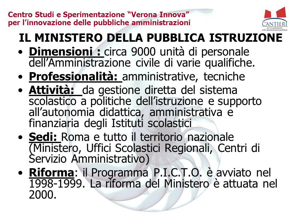 Centro Studi e Sperimentazione Verona Innova per linnovazione delle pubbliche amministrazioni IL MINISTERO DELLA PUBBLICA ISTRUZIONE Dimensioni : circa 9000 unità di personale dellAmministrazione civile di varie qualifiche.