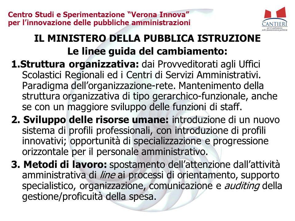 Centro Studi e Sperimentazione Verona Innova per linnovazione delle pubbliche amministrazioni IL MINISTERO DELLA PUBBLICA ISTRUZIONE IL Programma P.I.C.T.O.