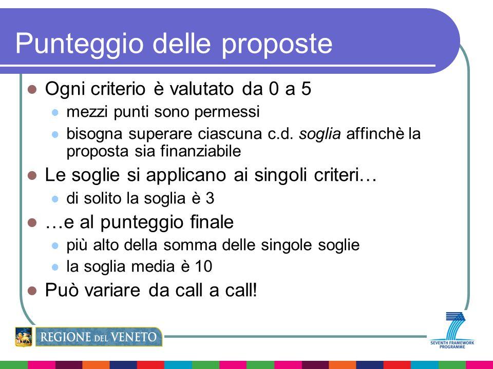 Punteggio delle proposte Ogni criterio è valutato da 0 a 5 mezzi punti sono permessi bisogna superare ciascuna c.d.